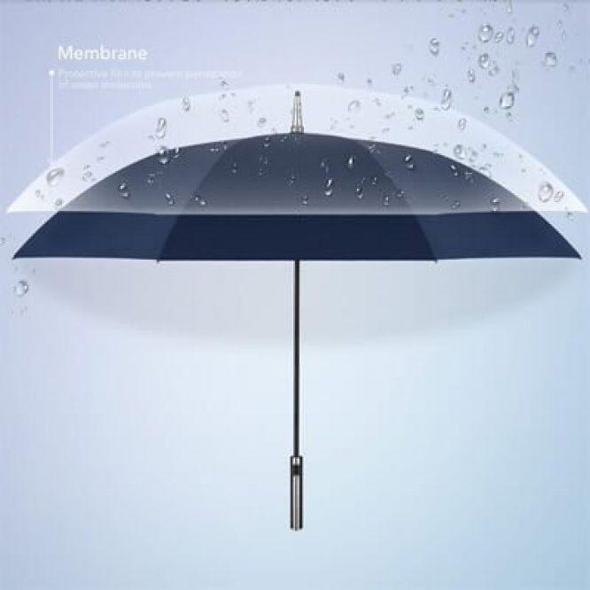 best-sports-umbrella-1